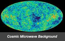 Image of cosmic microwave background